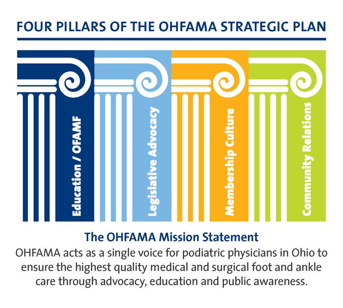 Ohfama Pillars With Mission Statement